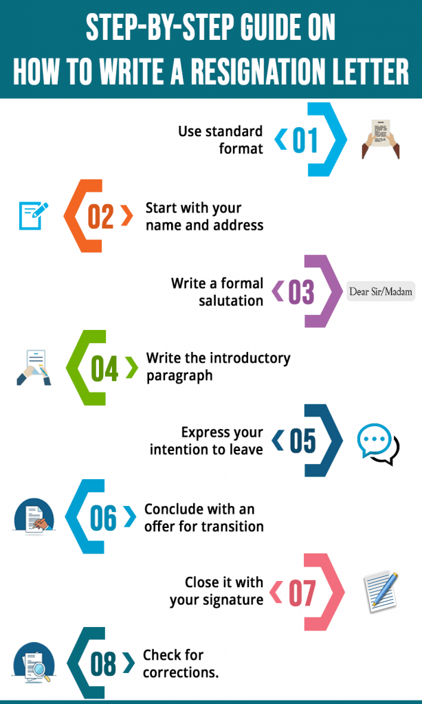 STEPS FOR WRITING A RESIGNATION LETTER